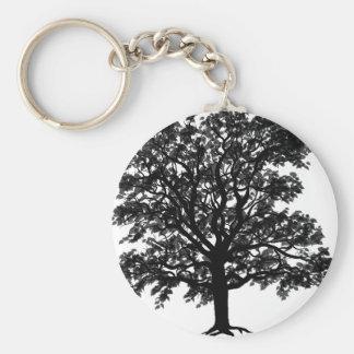 Oak Key Chain