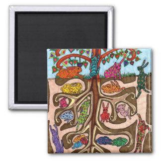 Oaxacan Bunny Tree of Life Fridge Magnets