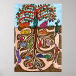 Oaxacan Bunny Tree of Life Poster