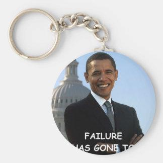 obama anti llaveros