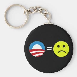Obama iguala llavero de los ceños fruncidos