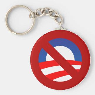Obama + no sign basic round button keychain