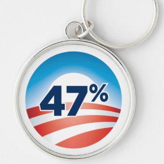 Obama O Logo Keychain