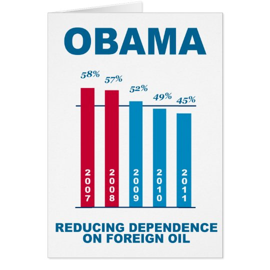 Obama Oil Independence Graph Card
