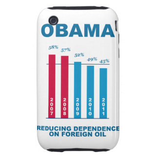 Obama Oil Independence Graph iPhone 3 Tough Cases