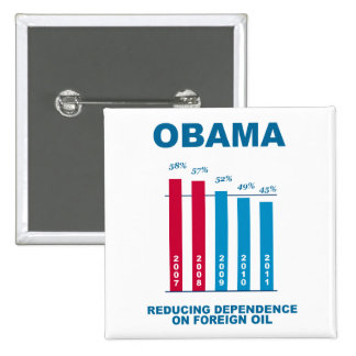 Obama Oil Independence Graph Pinback Button