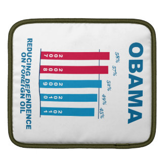 Obama Oil Independence Graph Sleeves For iPads
