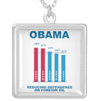 Obama Oil Independence Graph Square Pendant Necklace