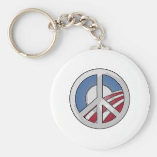 Obama Peace Sign Basic Round Button Keychain