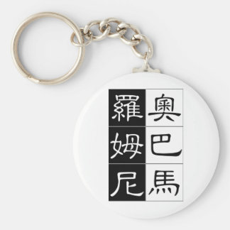 Obama Romny face off in Chinese Keychain