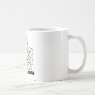Obedezca las leyes mendelianas (los guisantes cruz taza de café