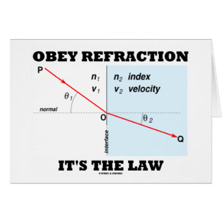 Obey Refraction It's The Law (Optics Snell's Law) Greeting Cards