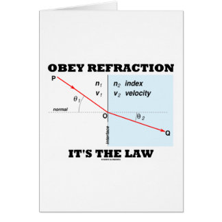 Obey Refraction It's The Law (Optics Snell's Law) Card