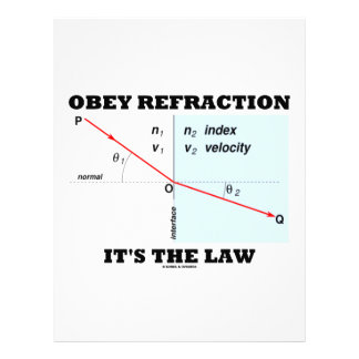 Obey Refraction It's The Law (Optics Snell's Law) Letterhead