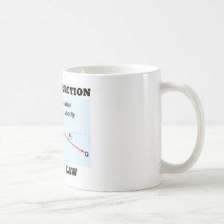 Obey Refraction It's The Law (Optics Snell's Law) Coffee Mugs