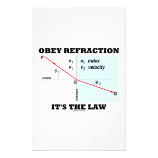 Obey Refraction It's The Law (Optics Snell's Law) Stationery