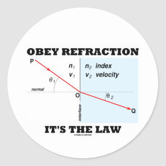 Obey Refraction It's The Law (Optics Snell's Law) Round Sticker