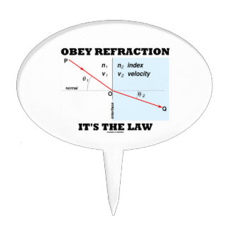 Obey Refraction It's The Law (Snell's Law Physics) Cake Topper