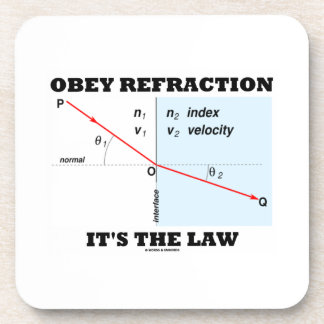 Obey Refraction It's The Law (Snell's Law Physics) Coasters