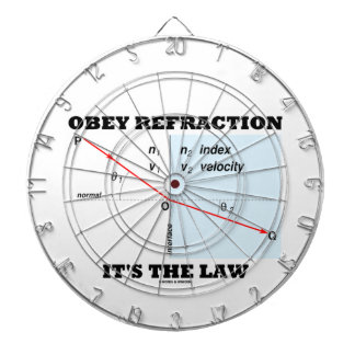 Obey Refraction It's The Law (Snell's Law Physics) Dart Boards