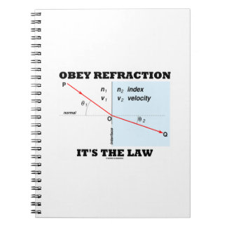 Obey Refraction It's The Law (Snell's Law Physics) Note Books