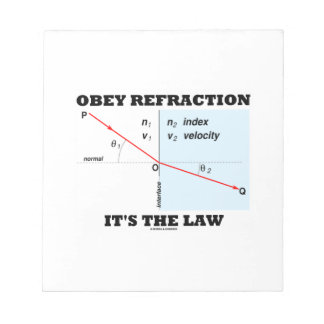 Obey Refraction It's The Law (Snell's Law Physics) Memo Note Pads