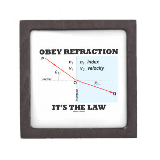 Obey Refraction It's The Law (Snell's Law Physics) Premium Trinket Box