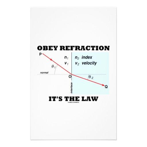 essays on obeying