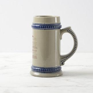 Obispo (significado) jarra de cerveza