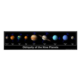 Obliquity of the Nine Planets Posters