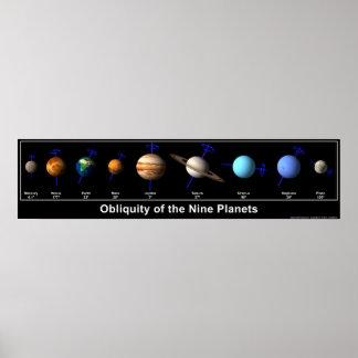 Oblucuidad de los nueve planetas póster