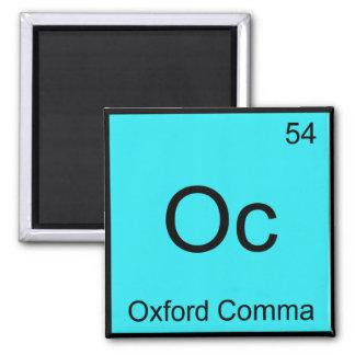 Oc - gramática del símbolo del elemento de la imán cuadrado