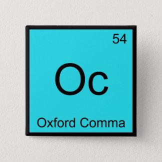 Oc - Oxford Comma Chemistry Element Symbol Grammar Pinback Button