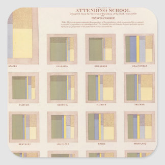 Occupations, School Attendance, US Lithograph Square Sticker