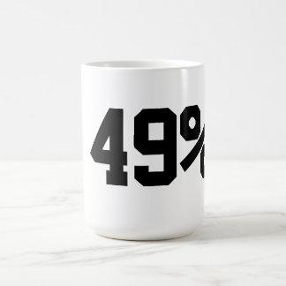 Occupy Board Meetings 49% Coffee Mug