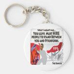 Occupy Obama Key Chain