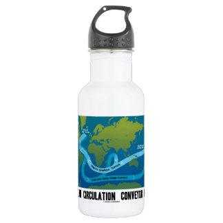 Ocean Circulation Conveyor Belt (World Map) Water Bottle
