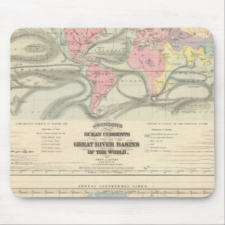 Ocean Currents and the Great River Basins Mousepads