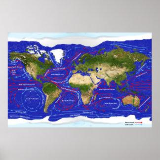 Ocean Currents Poster