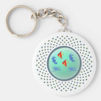 Oceandays Keychain