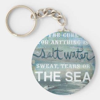Océano de la playa del agua salada   del mar llavero redondo tipo pin
