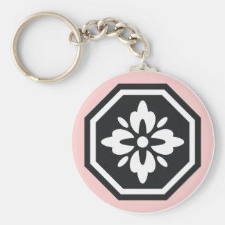 Octagon Nihon keyring Basic Round Button Keychain