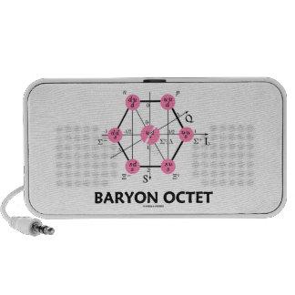 Octeto del Baryon (la física de partícula) iPod Altavoz