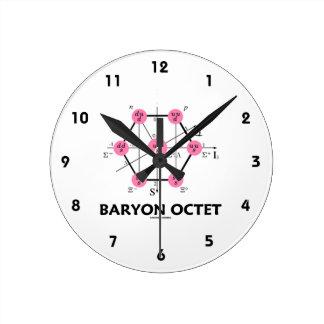 Octeto del Baryon (la física de partícula) Relojes De Pared