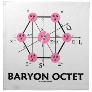 Octeto del Baryon (la física de partícula) Servilleta