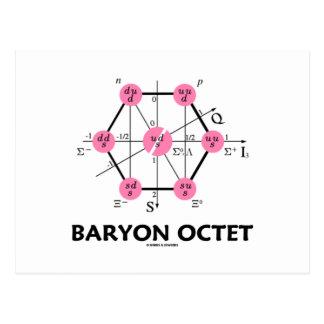 Octeto del Baryon (la física de partícula) Tarjeta Postal