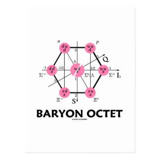 Octeto del Baryon (la física de partícula) Tarjetas Postales