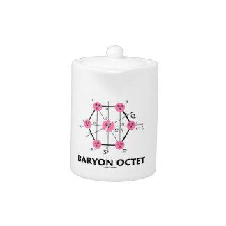 Octeto del Baryon (la física de partícula)