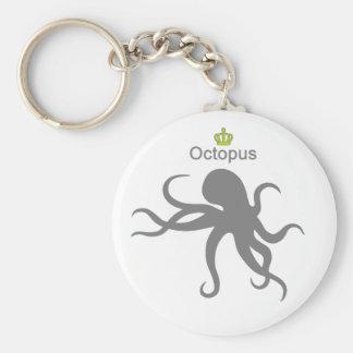 Octopus g5c llavero redondo tipo pin