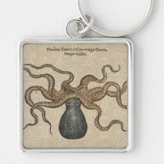 Octopus Kraken vintage Print illustration Art Keychain